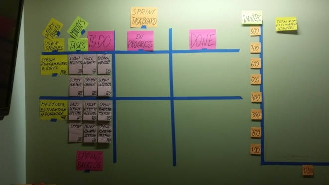 sprint_taskboard
