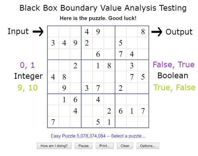 boundary_value