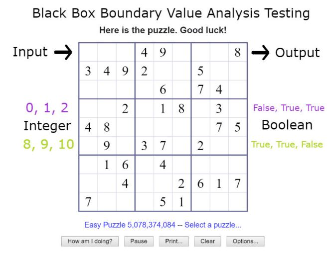 boundary_value_all_pairs