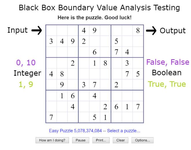 boundary_value_minmax