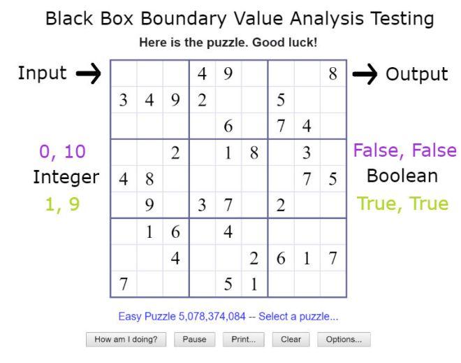 boundary_value_minmax