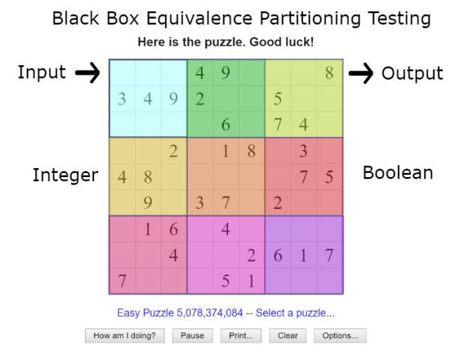 equivalence_partitioning